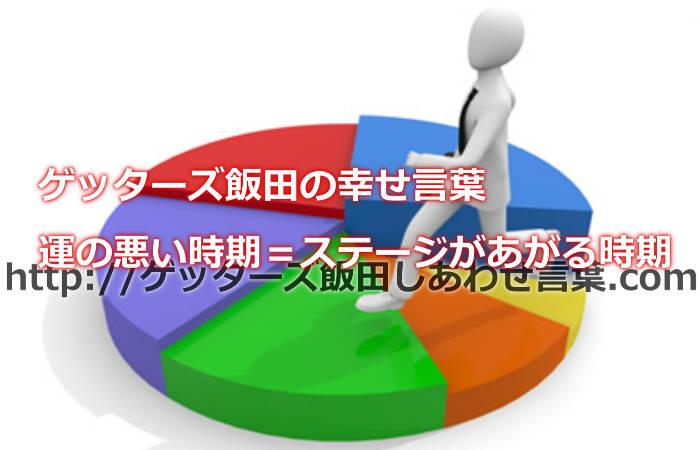 ゲッターズ飯田の幸せ言葉「運の悪い時期=ステージがあがる時期」